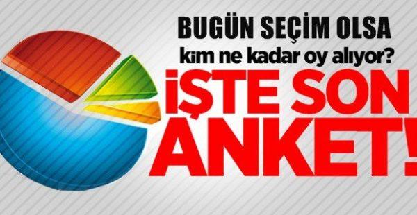 Türkiye siyasetinde son durum!