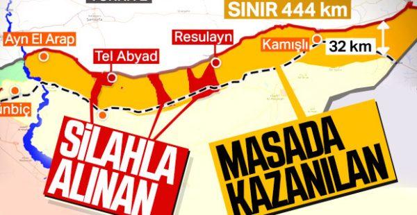 Türkiye'nin istediği güvenli bölgenin haritası