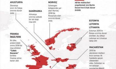 Avrupa'yı mülteci korkusu sardı