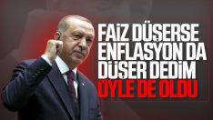 Cumhurbaşkanı Erdoğan'ın faiz-enflasyon yorumu