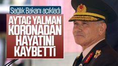 Aytaç Yalman, koronavirüs nedeniyle hayatını kaybetti