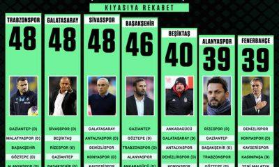 Galatasaray, Avrupa'da tek!