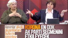 Halk TV'de AK Partilileri kızdıracak sözler