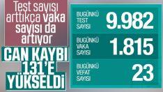 Türkiye'de koronadan can kaybı 131'e yükseldi