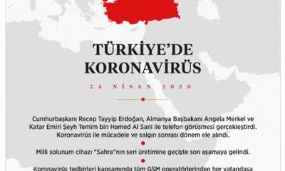 Türkiye, 54 ülkeye yardım gönderdi