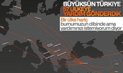 Türkiye 57 ülkeye korona yardımında bulundu