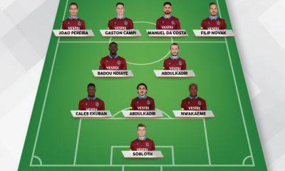 Göztepe – Trabzonspor: Muhtemel 11'ler